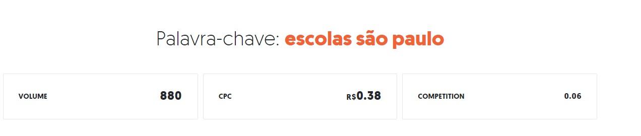 Pesquisa Escolas São Paulo Ubbersugest
